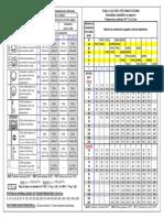 Intensidades INTENSIDADES MAXIMAS ADMISIBLES.pdfMaximas Admisibles