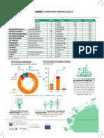 Fact Sheet Sesión 3 - Workshop Energía Solar