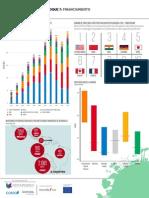 Fact Sheet Sesión 7 - Financiamiento para Proyectos ERNC