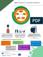 Fact Sheet Sesión 6 - Experiencias I+D en Energías Renovables