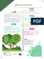 Fact Sheet Sesión 4 - Construcción Sustentable