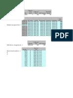 Erlang Xl 97 Source