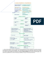 Mkt Reseach - Resumo.pdf
