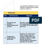Matriz Proceso Riesgos