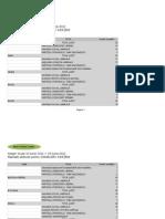 Consilieri Judeteni PPDD_mandate