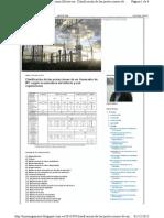 __imseingenieria.blogspot.com.es_2015_07_clasificacion-de-f.pdf