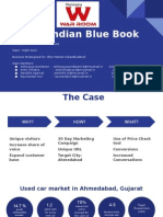 West Zone Campus Round_NighOwls-MICA Ahmedabad-AfterMarket IndianBlueBook-Ankit