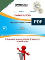 1 a - El Signo. La Comunicación