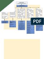 Proporcionar Retroinformación Para El Aprendizaje