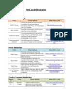 edn 303 - web 2 0 bibliography