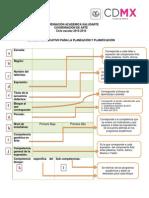 07. Esquema Explicativo Para Planeación y Planificación 2015-2016 (28 de Sep))