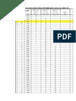 Tabla Ladrillos Totales Para Circunferencias