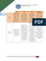 Pauta General de Evaluación para interpretación instrumental (1).docx