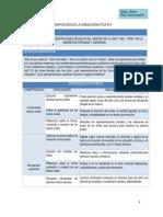 COM - Planificación Unidad 4 - 5to Grado.pdf
