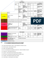 Plano Diretor Tabela Zoneamento