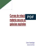 Curvas de RotaciónDanta, A. González C. Bellver , Campos Electromagnéticos 2ª edición, Ed. Secretariado de publicaciones de la Universidad de Sevilla, Sevilla 1995. 3. J. A. Edminister, Electromagnetismo