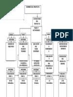 Modelo Organigrama de Proyecto de Investigacion 2015 - 2