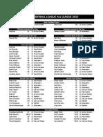PAC 5 Football All League 2015