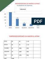 Emprenderodismo en América Latina