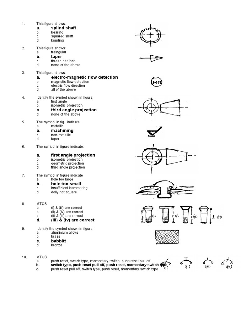 Figure releated question screw nut hardware buycottarizona Choice Image