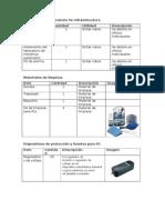 Implement Os eficientes laboratorio electronica