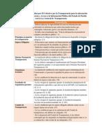 Recomendaciones del Colectivo por la Transparencia para la adecuación de la Ley de Transparencia Puebla