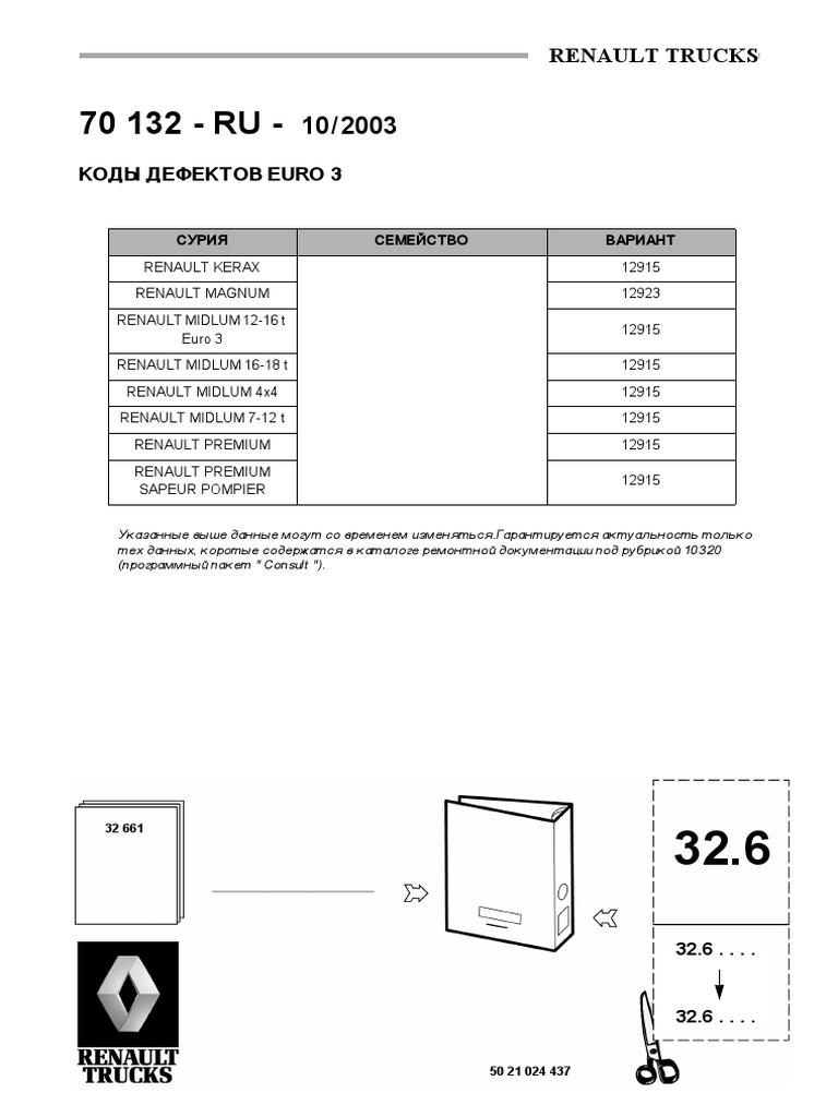 Renault Trucks Error codes | Bus Transport | Renault