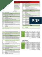 Calendário Superior-SSA 2015