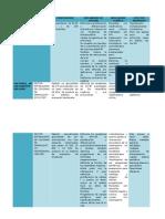Factores de Crecimiento Hematopoyetico