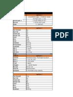 menu project mnt