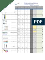 _01_stock y Lista de Precios Catalogo Scp Diciembre 2015 v3