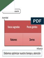 Interesados_Carecterizacion