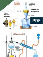 Decantacion destilacion
