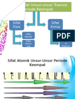 Unsur-unsur Transisi Periode Keempat