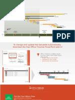 Editable Powerpoint Gantt chart template - wide screen