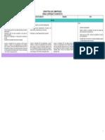 Tableau des compétences des collectivités territoriales en matière de sécurité