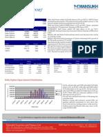 MANSUKH-Derivative Reports(31st March,2010)