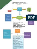 Planeación Didactica Español