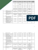 Retail_L0.pdf
