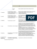 Autogenic Training - Copyright - Engl