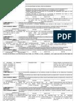 Diagnóstico de Los Compromisos, Objetivos y Metas asi como actividades PAT Ed. Primaria