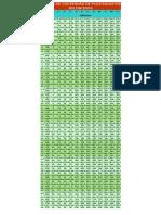 Tabela de Conversão de Polegadas Em Milímetros