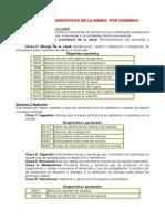 Etiquetas Diagnosticos Por Dominios - Copia