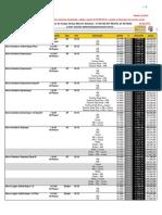 Tabela de Descontos Renault 13 201506