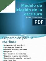 Modelo de Iniciación de La Escritura