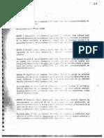 Manual Terman
