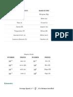 O Level Physics Formula List