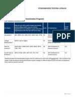 Standardized Testing Catalog at UT