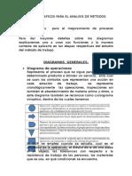 Los Medios Graficos Para El Analisis de Metodos