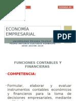 Economía Empresarial III UNIDAD